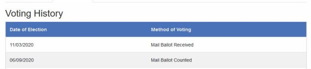 VotingHistory